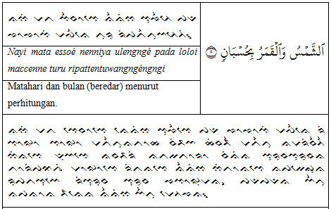 QS Ar-Rahman (55) 5 Tafsir al-Munir Jilid 9 h 123